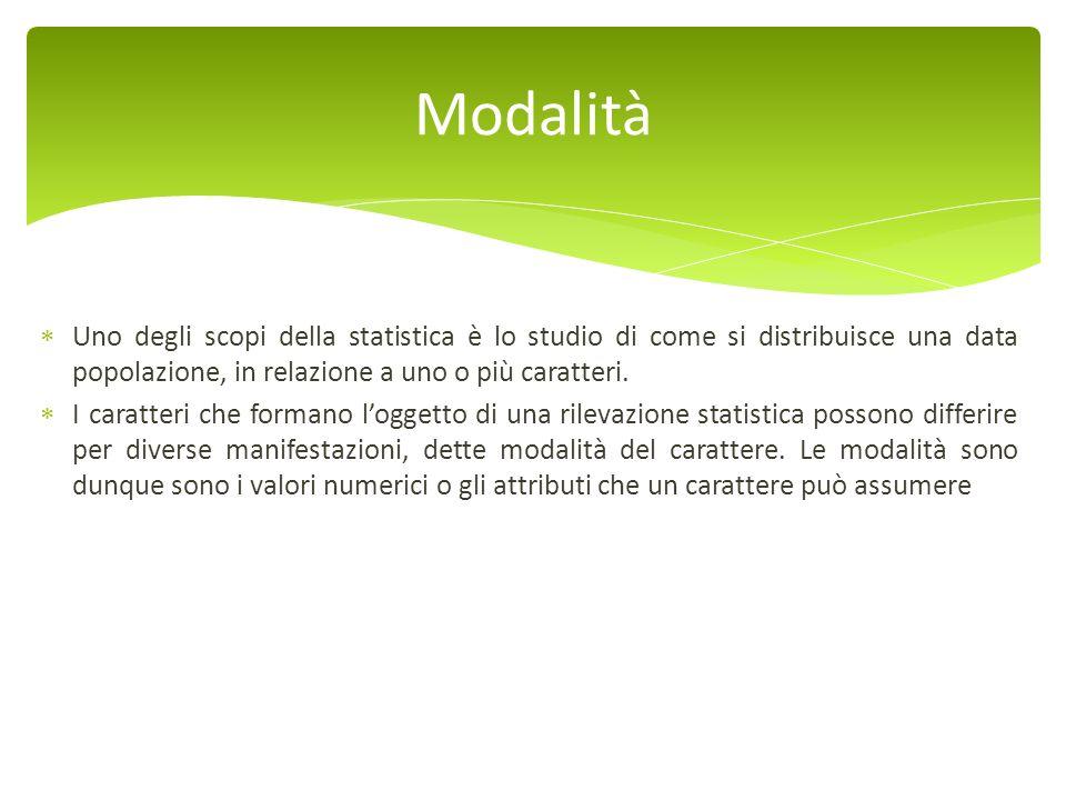 Modalità Uno degli scopi della statistica è lo studio di come si distribuisce una data popolazione, in relazione a uno o più caratteri.