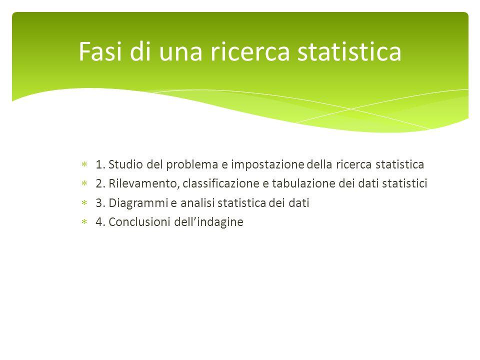 Fasi di una ricerca statistica