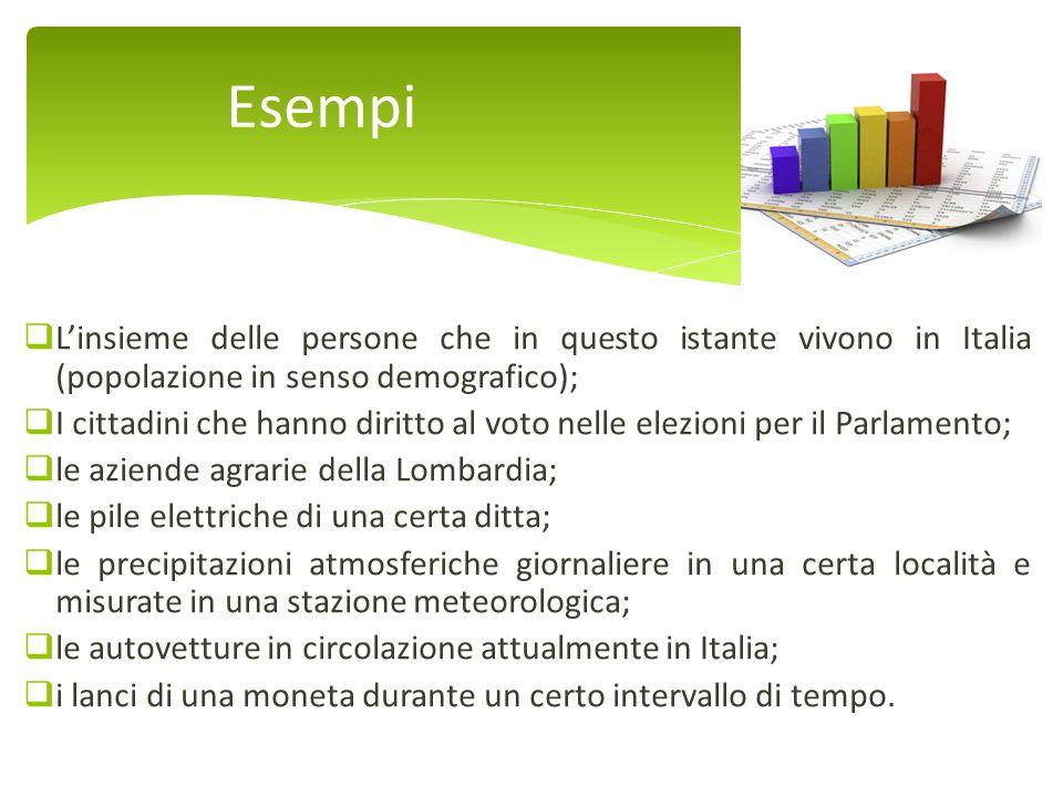 Esempi L'insieme delle persone che in questo istante vivono in Italia (popolazione in senso demografico);