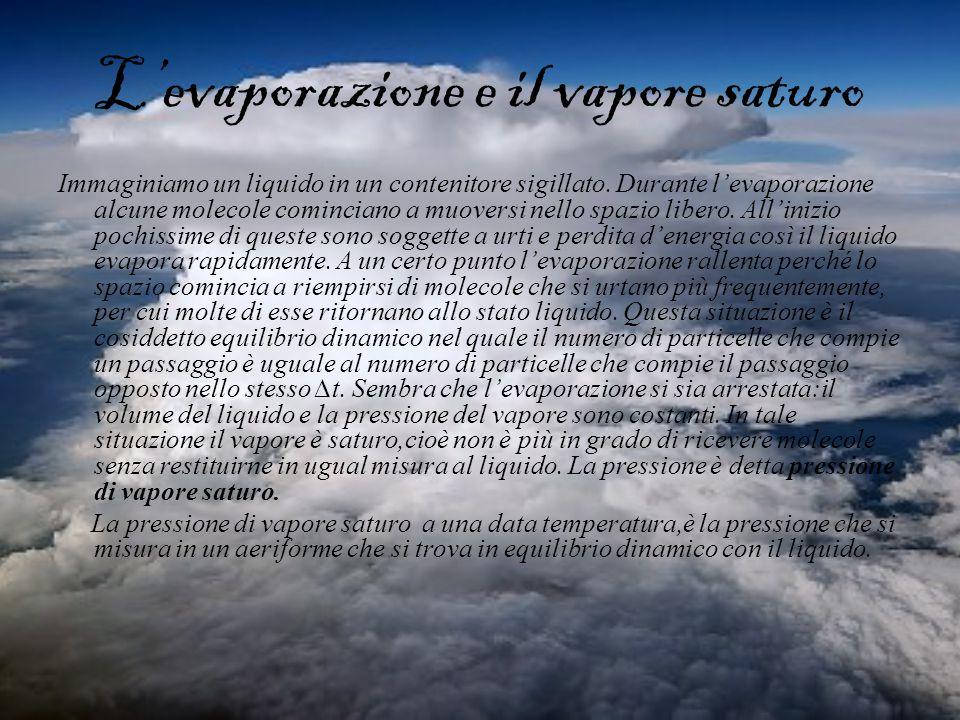 L'evaporazione e il vapore saturo