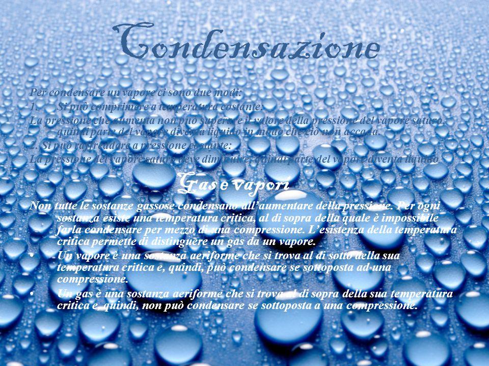 Condensazione Gas e vapori