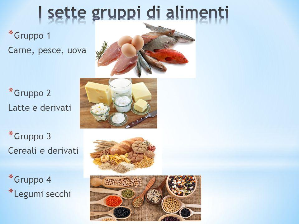 I sette gruppi di alimenti