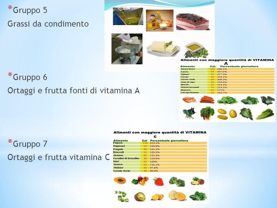 Gruppo 5 Grassi da condimento. Gruppo 6. Ortaggi e frutta fonti di vitamina A.