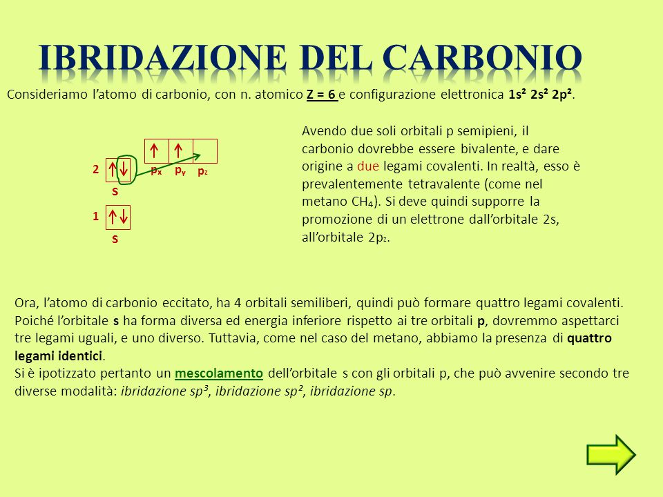 IBRIDAZIONE DEL CARBONIO
