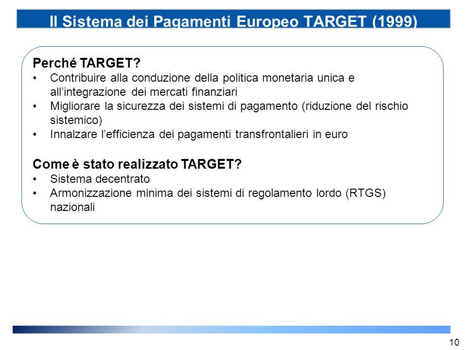 Il Sistema dei Pagamenti Europeo TARGET (1999)