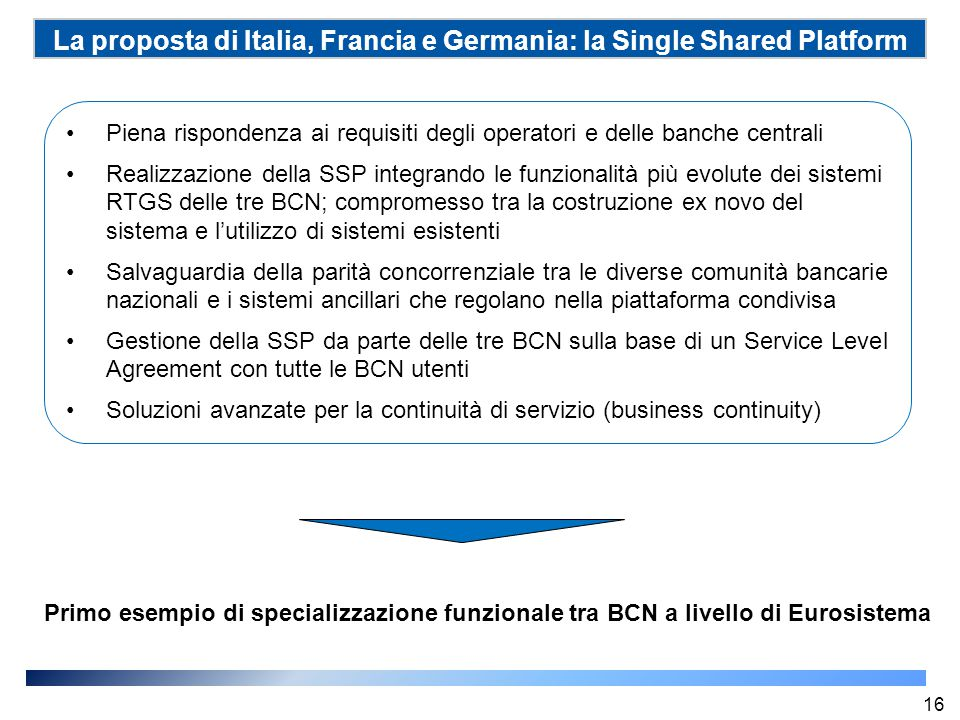 La proposta di Italia, Francia e Germania: la Single Shared Platform (SSP)