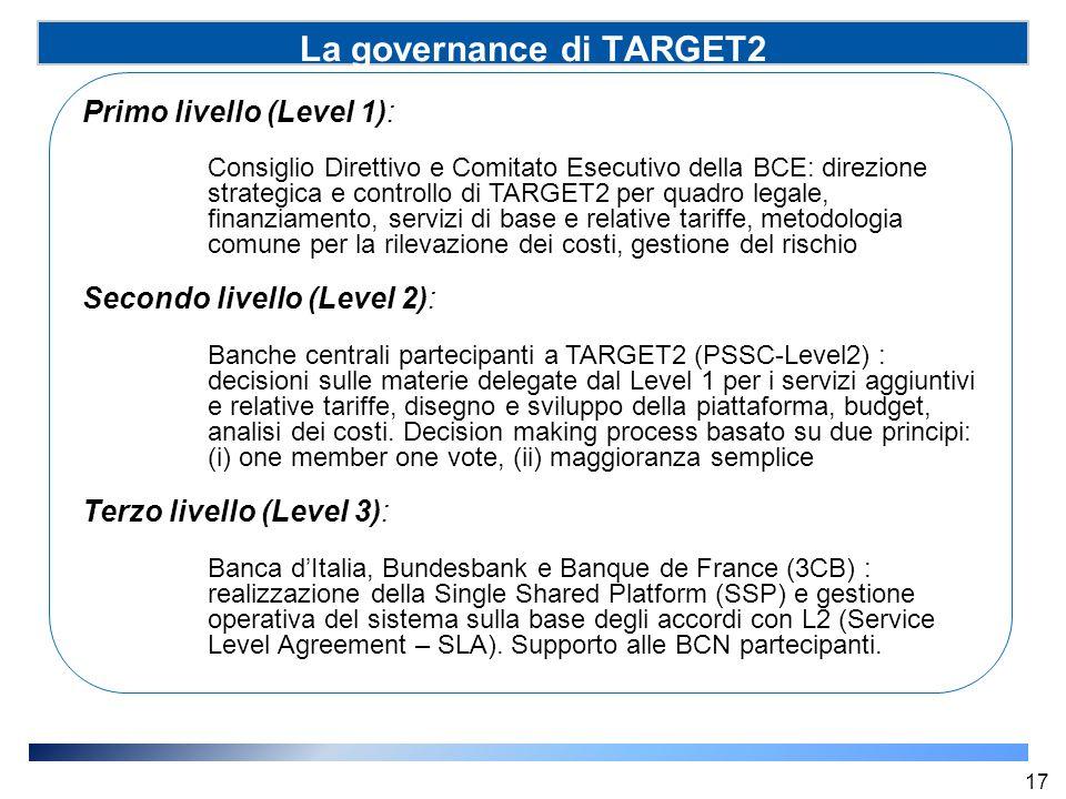 La governance di TARGET2