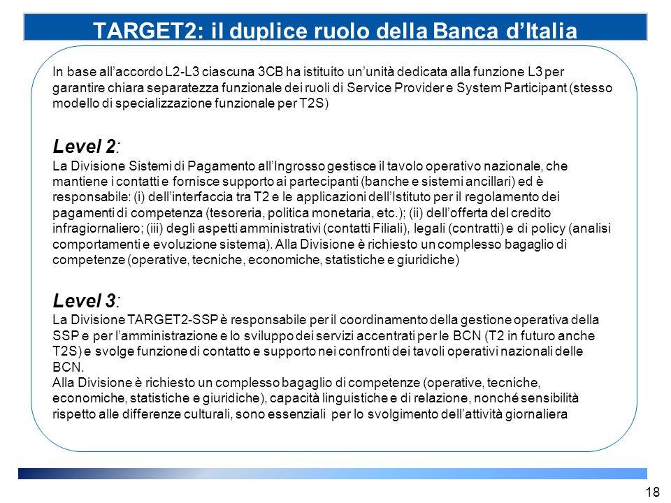 TARGET2: il duplice ruolo della Banca d'Italia