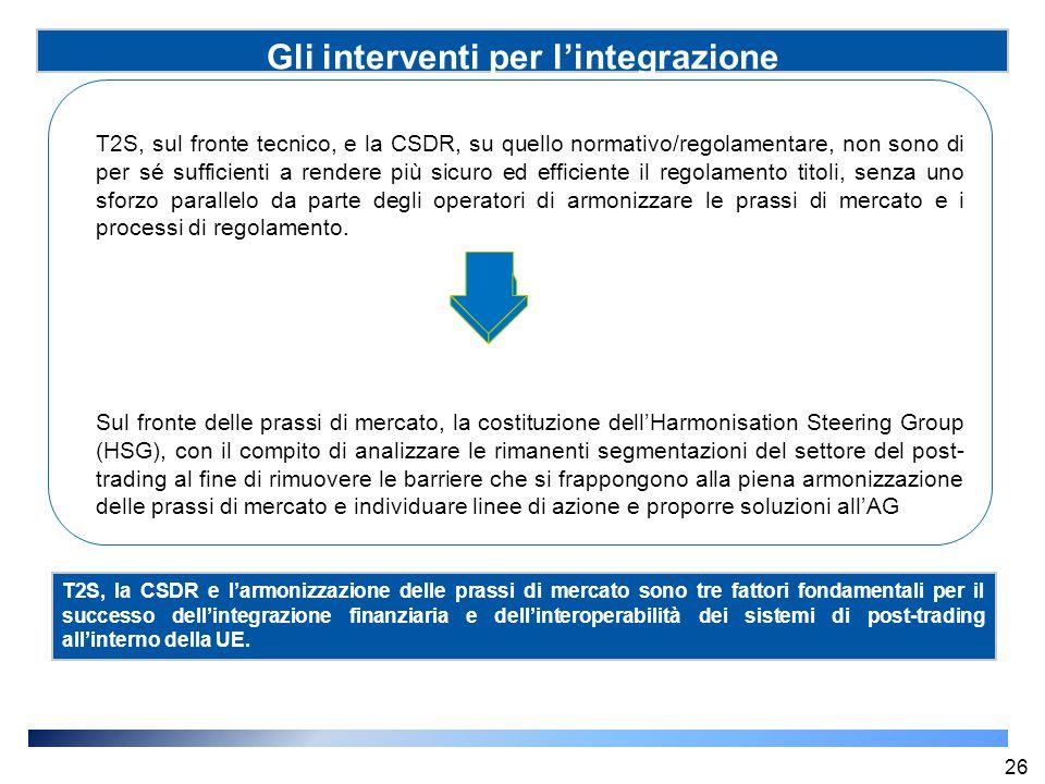 Gli interventi per l'integrazione