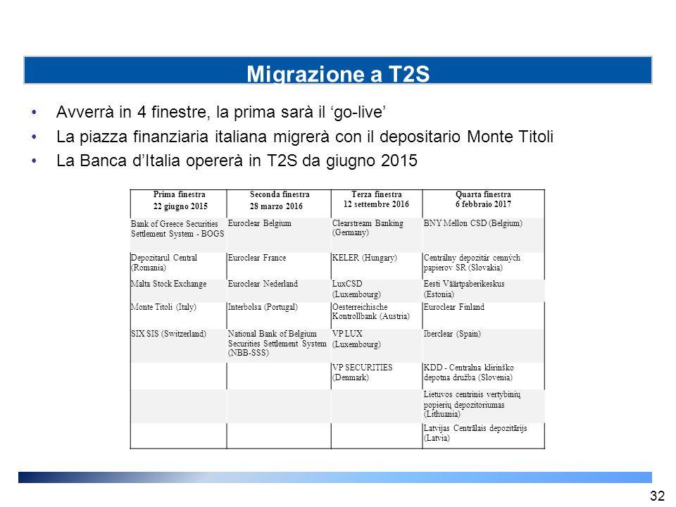 Migrazione a T2S Avverrà in 4 finestre, la prima sarà il 'go-live'