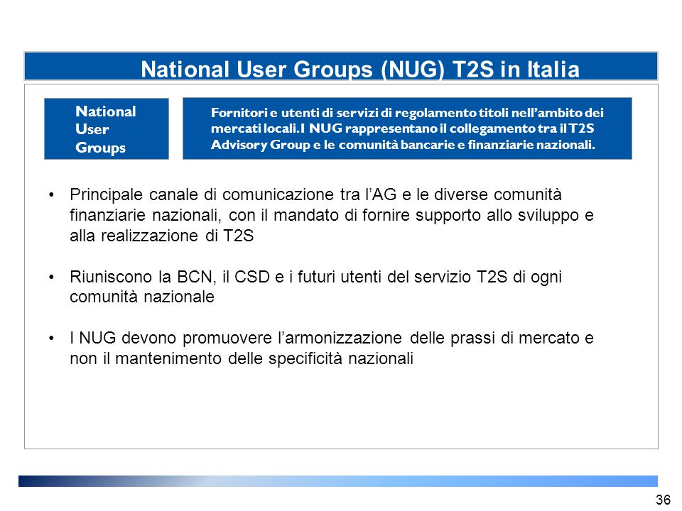 National User Groups (NUG) T2S in Italia