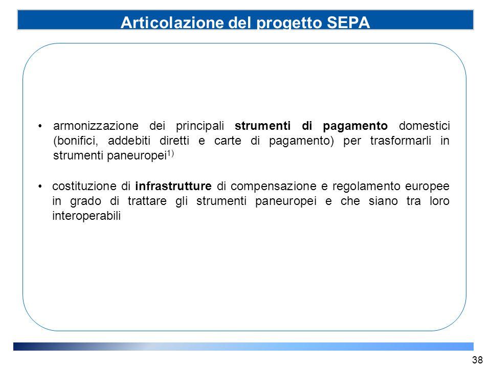 Articolazione del progetto SEPA