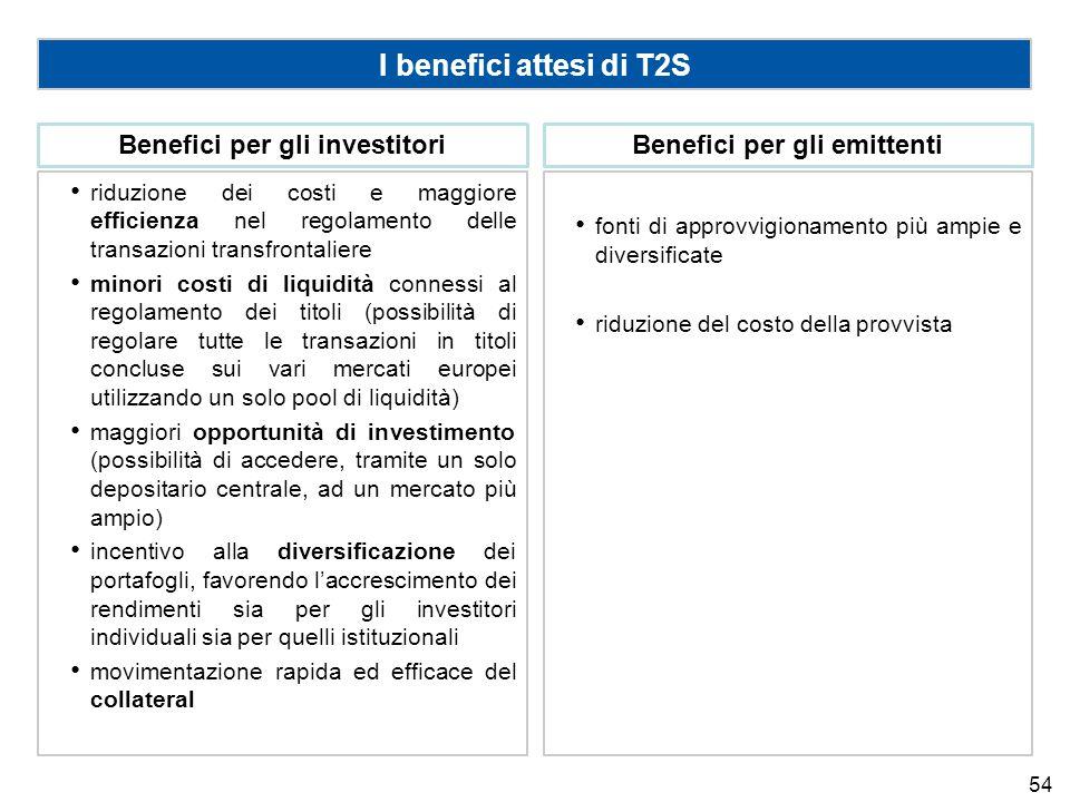 Benefici per gli investitori Benefici per gli emittenti