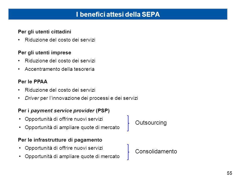 I benefici attesi della SEPA