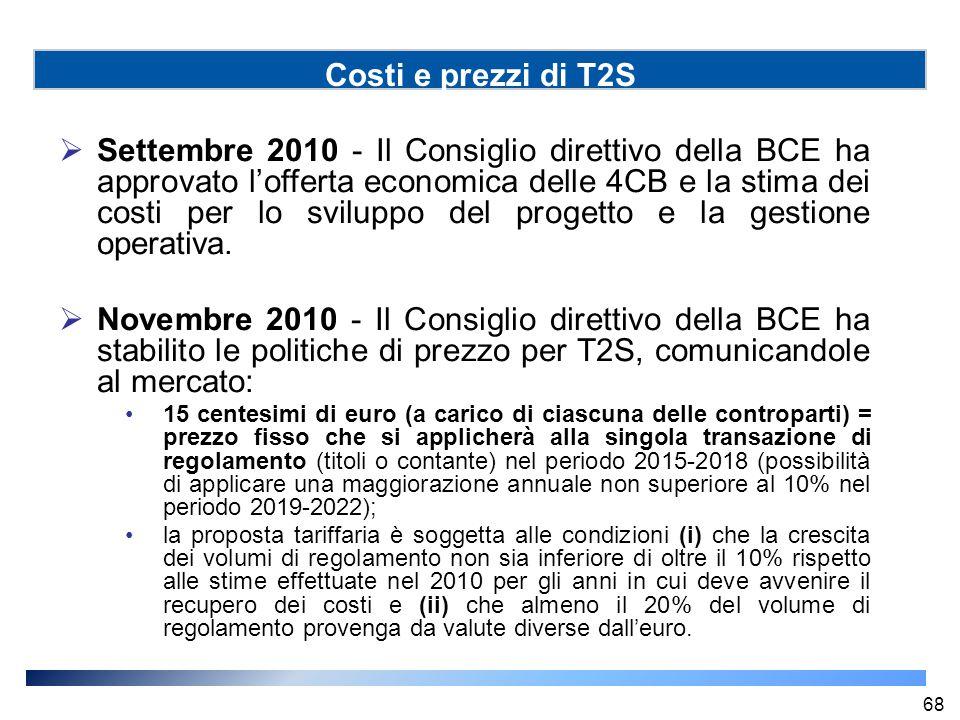 Costi e prezzi di T2S