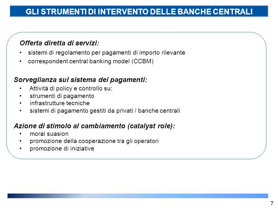 GLI STRUMENTI DI INTERVENTO DELLE BANCHE CENTRALI