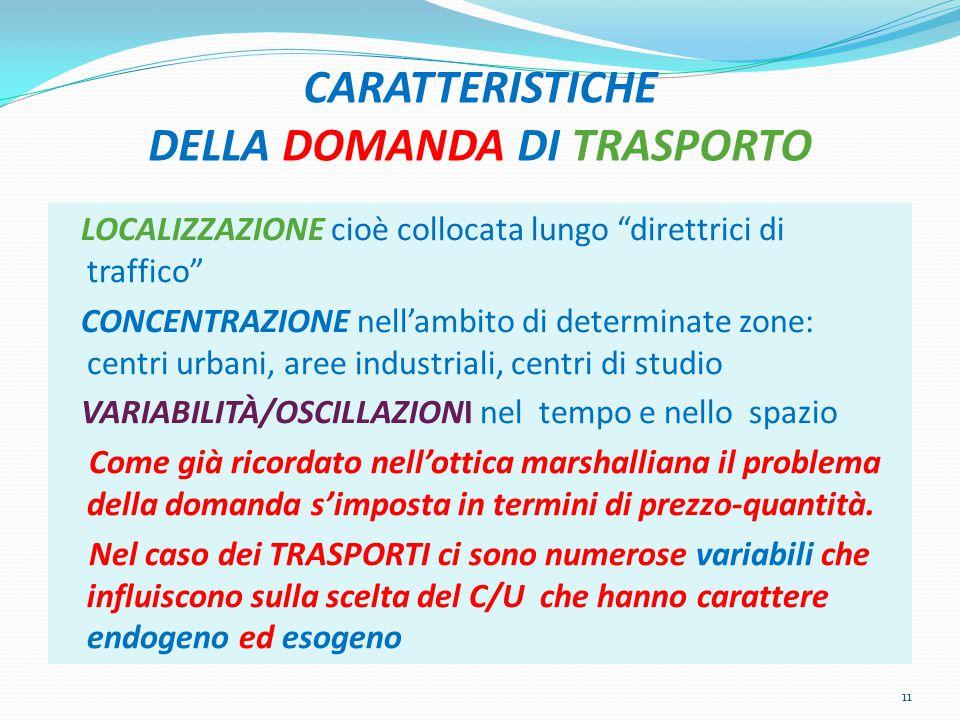 CARATTERISTICHE DELLA DOMANDA DI TRASPORTO