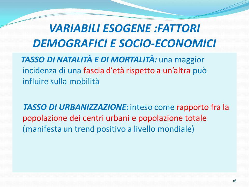 VARIABILI ESOGENE :FATTORI DEMOGRAFICI E SOCIO-ECONOMICI