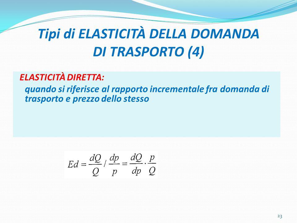 Tipi di ELASTICITÀ DELLA DOMANDA DI TRASPORTO (4)