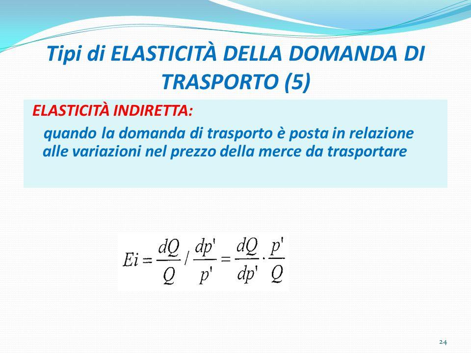 Tipi di ELASTICITÀ DELLA DOMANDA DI TRASPORTO (5)