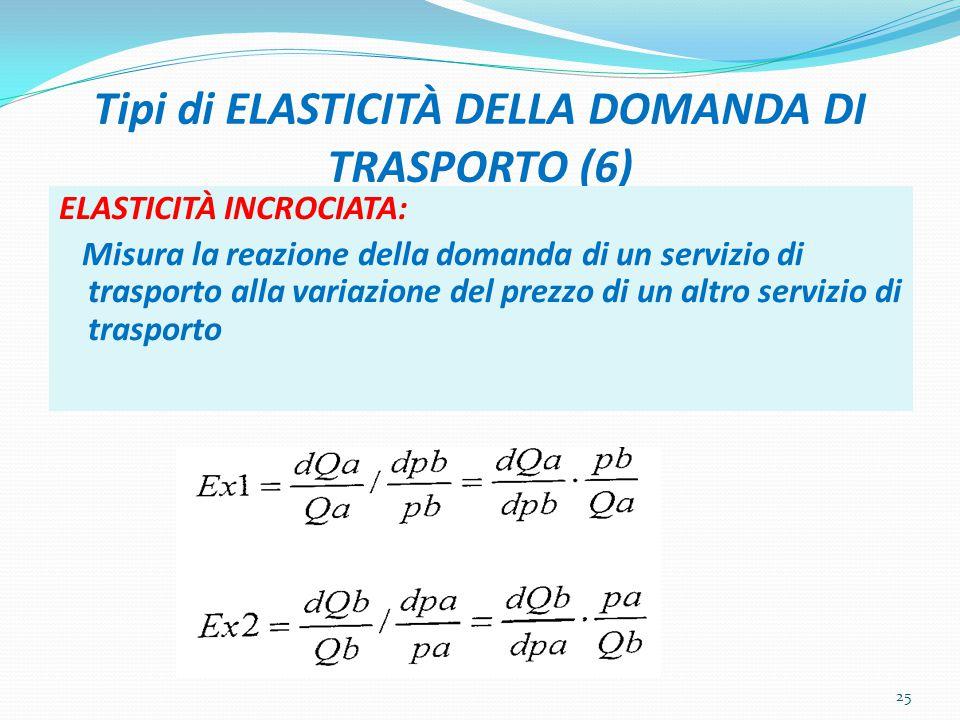Tipi di ELASTICITÀ DELLA DOMANDA DI TRASPORTO (6)