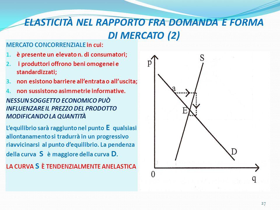 ELASTICITÀ NEL RAPPORTO FRA DOMANDA E FORMA DI MERCATO (2)