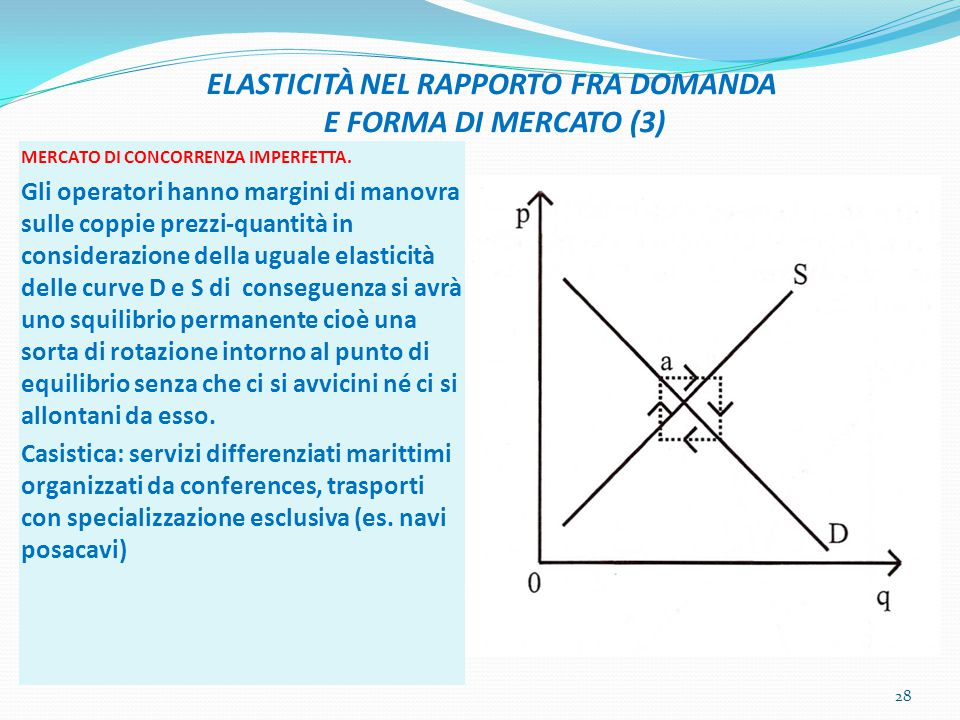 ELASTICITÀ NEL RAPPORTO FRA DOMANDA E FORMA DI MERCATO (3)