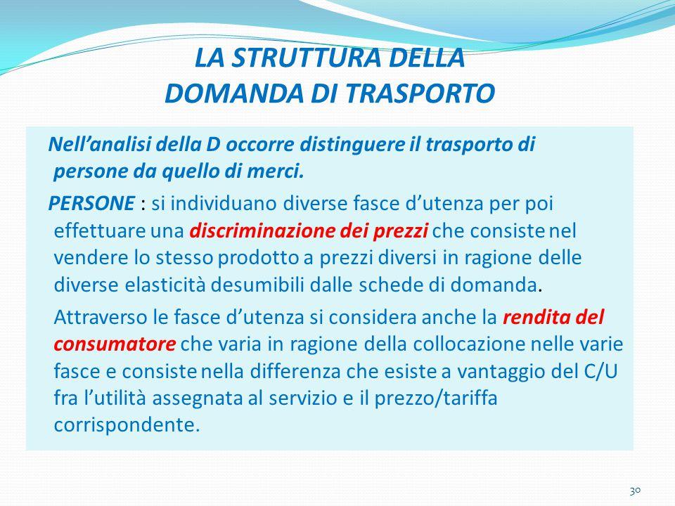 LA STRUTTURA DELLA DOMANDA DI TRASPORTO