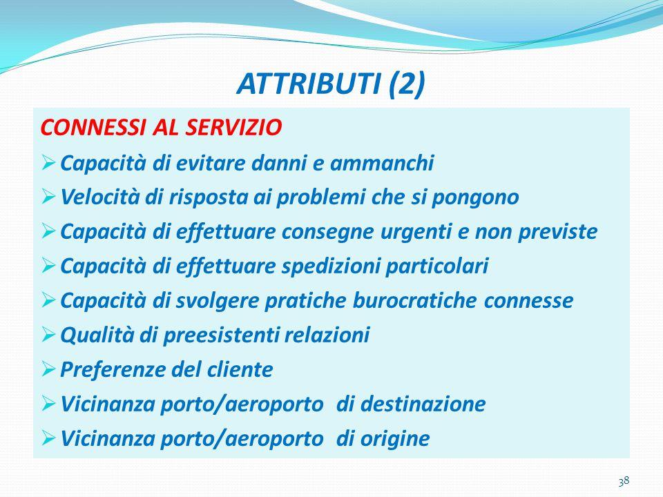 ATTRIBUTI (2) CONNESSI AL SERVIZIO