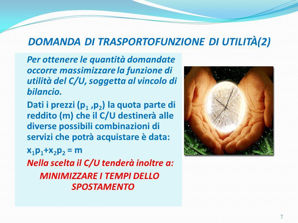 DOMANDA DI TRASPORTOFUNZIONE DI UTILITÀ(2)