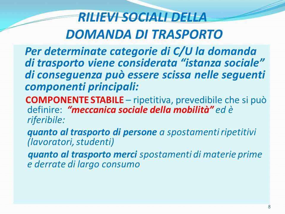 RILIEVI SOCIALI DELLA DOMANDA DI TRASPORTO