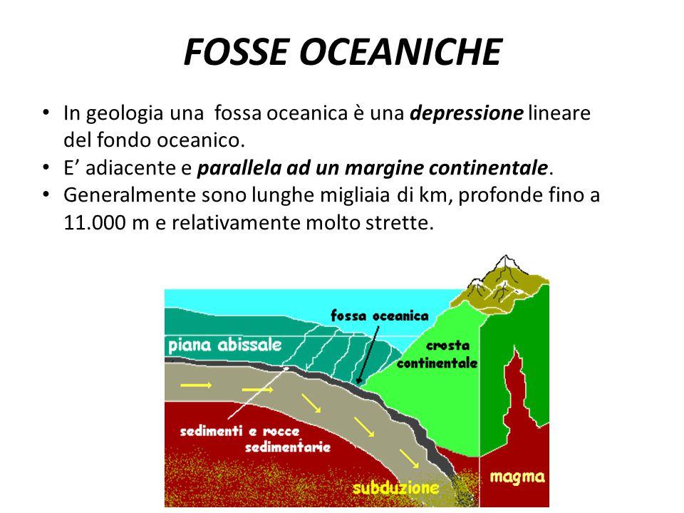 FOSSE OCEANICHE In geologia una fossa oceanica è una depressione lineare del fondo oceanico. E' adiacente e parallela ad un margine continentale.