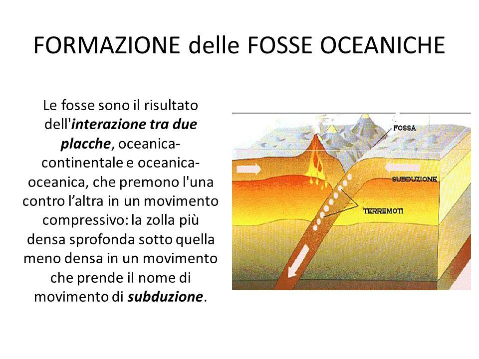 FORMAZIONE delle FOSSE OCEANICHE