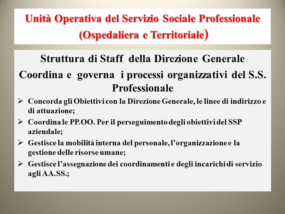 Struttura di Staff della Direzione Generale