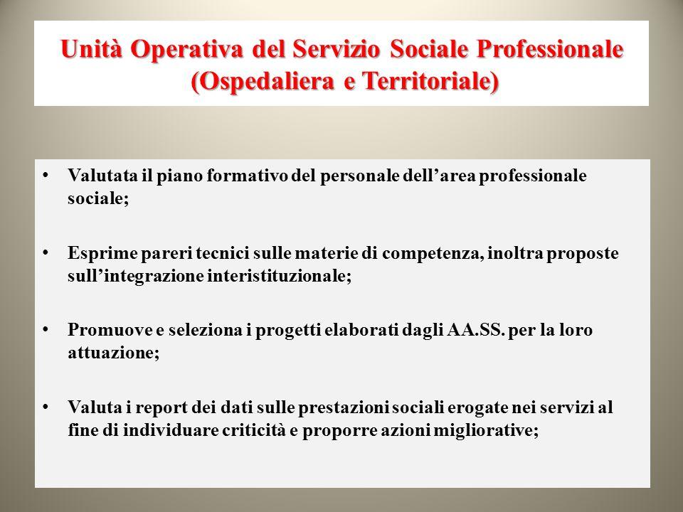 Unità Operativa del Servizio Sociale Professionale (Ospedaliera e Territoriale)
