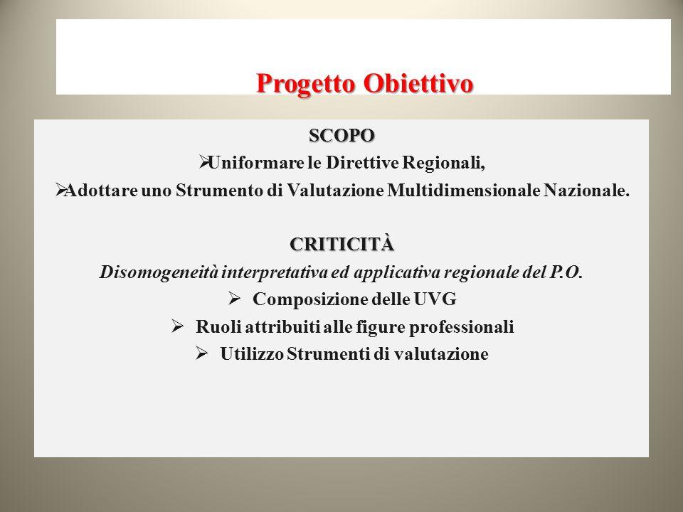 Progetto Obiettivo SCOPO Uniformare le Direttive Regionali,