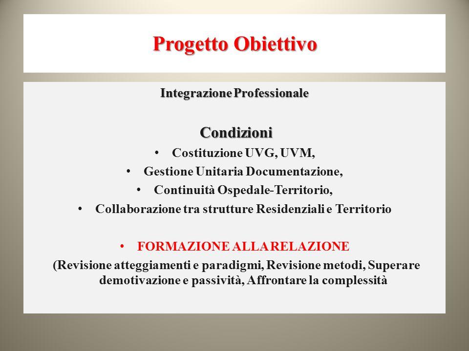 Progetto Obiettivo Integrazione Professionale Condizioni