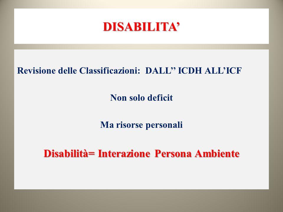 Disabilità= Interazione Persona Ambiente