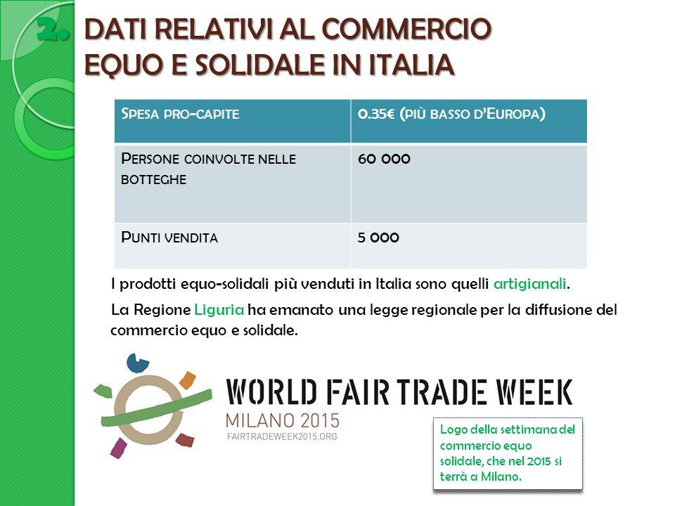 DATI RELATIVI AL COMMERCIO EQUO E SOLIDALE IN ITALIA