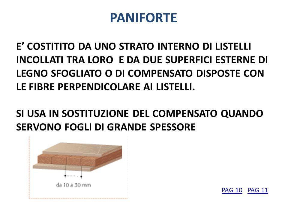 PANIFORTE