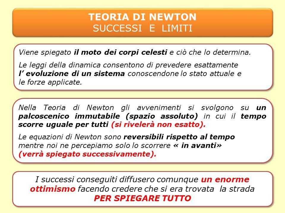 TEORIA DI NEWTON SUCCESSI E LIMITI