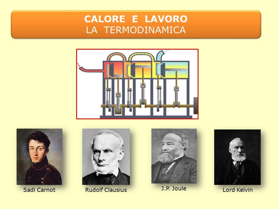 CALORE E LAVORO LA TERMODINAMICA Sadi Carnot Rudolf Clausius