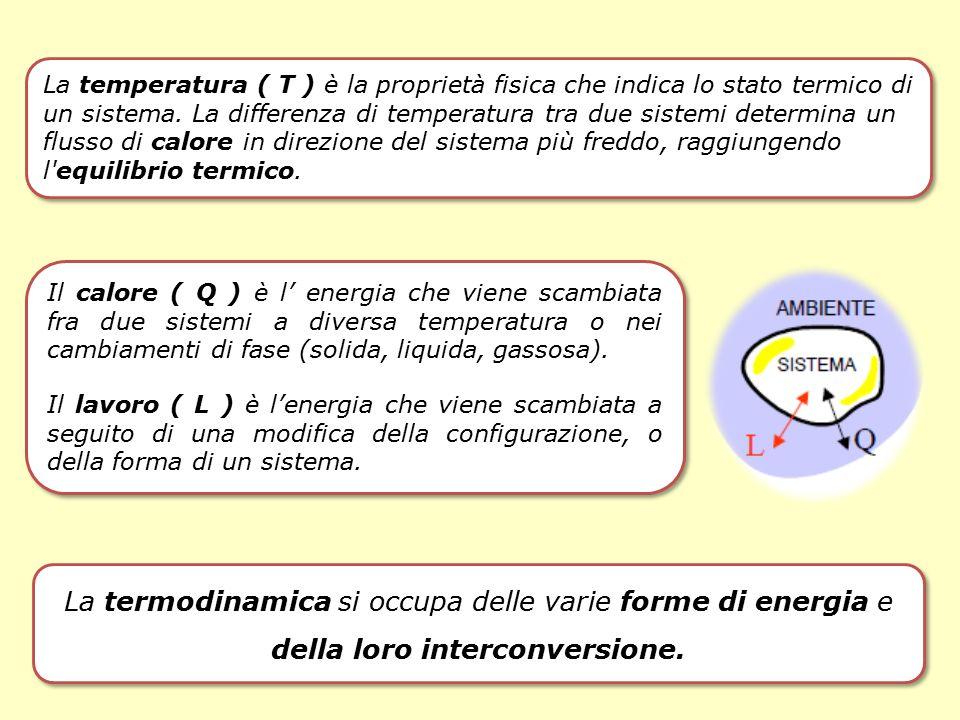 La temperatura ( T ) è la proprietà fisica che indica lo stato termico di un sistema. La differenza di temperatura tra due sistemi determina un flusso di calore in direzione del sistema più freddo, raggiungendo l equilibrio termico.
