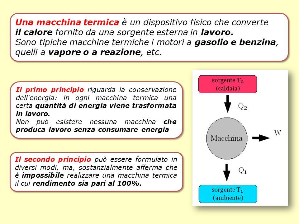Una macchina termica è un dispositivo fisico che converte