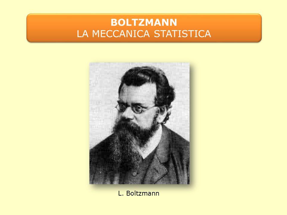 LA MECCANICA STATISTICA