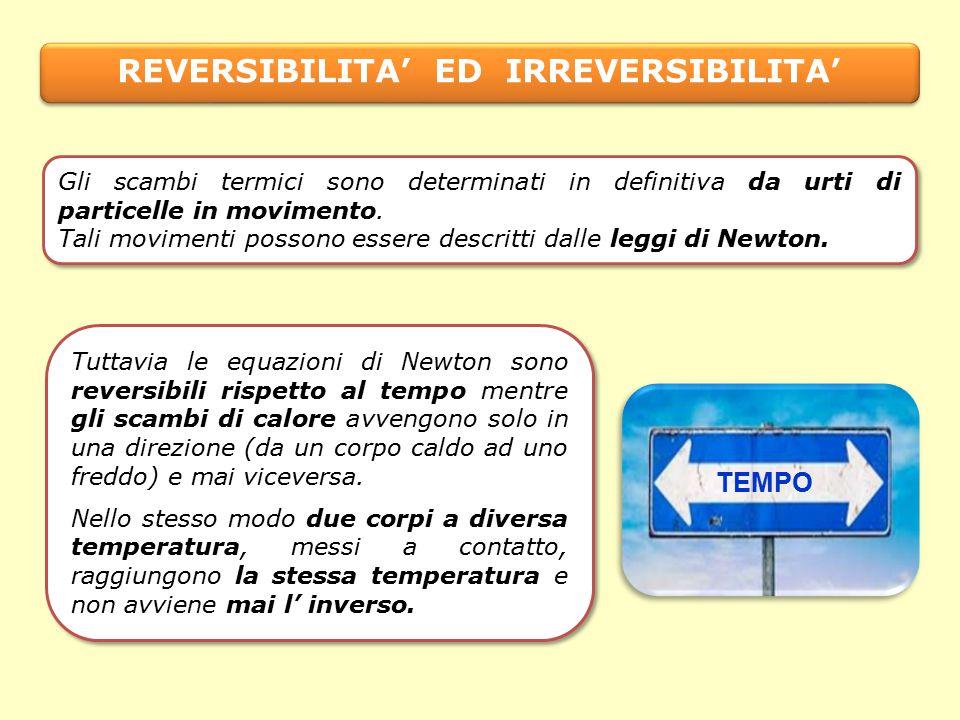 REVERSIBILITA' ED IRREVERSIBILITA'