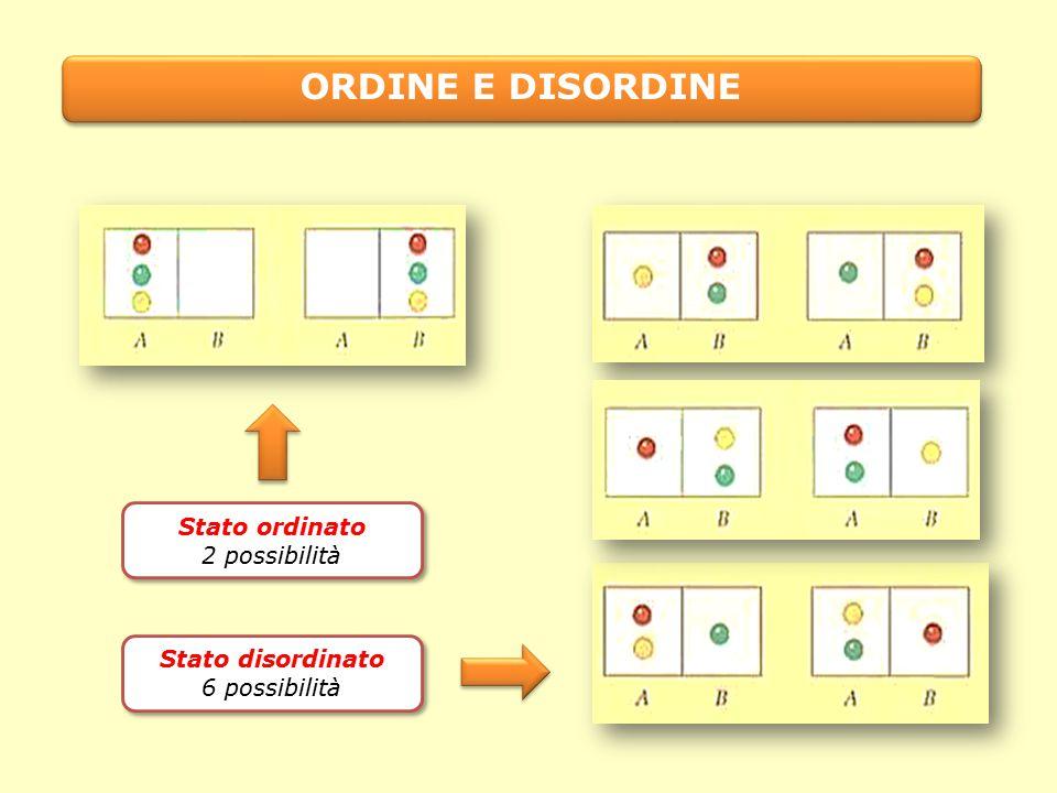 ORDINE E DISORDINE Stato ordinato 2 possibilità Stato disordinato