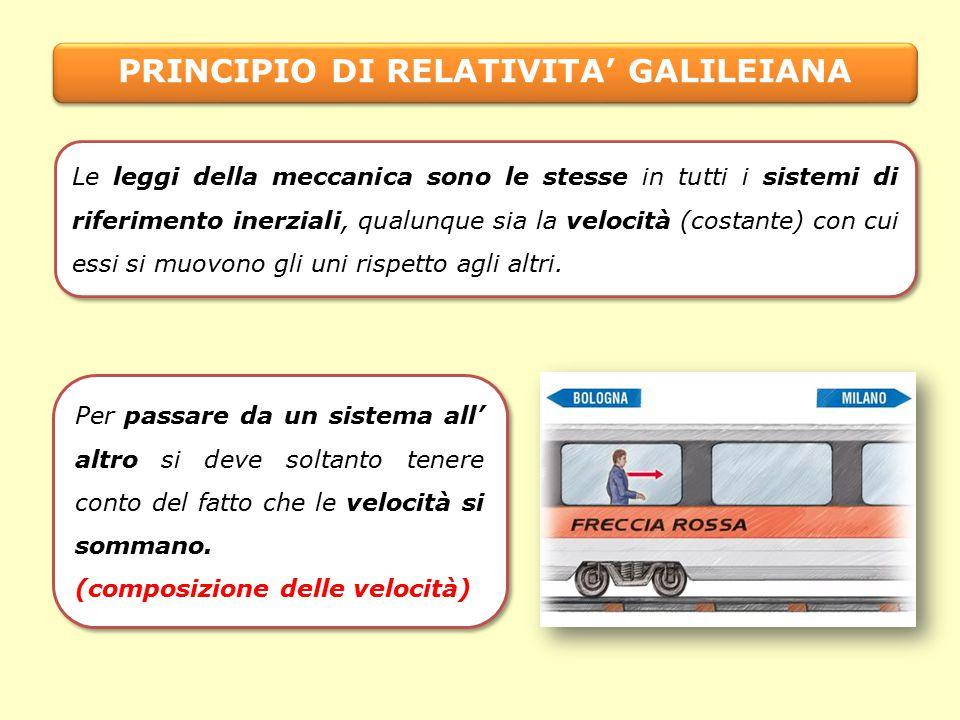 PRINCIPIO DI RELATIVITA' GALILEIANA