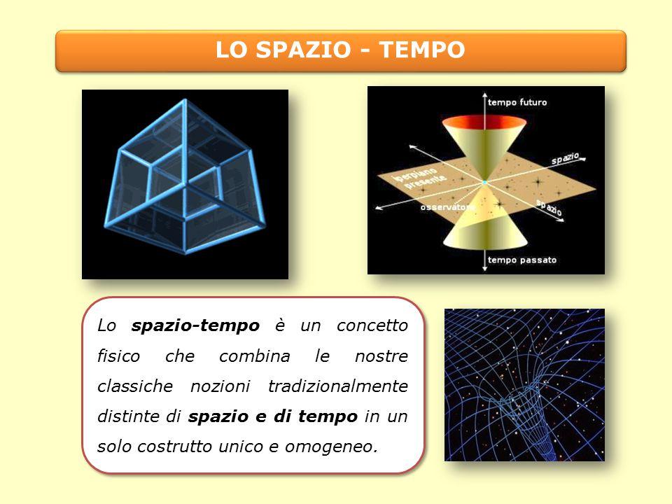 LO SPAZIO - TEMPO