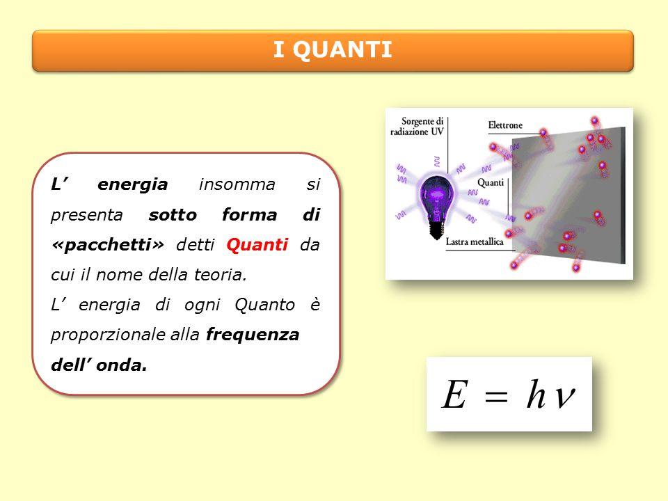 I QUANTI L' energia insomma si presenta sotto forma di «pacchetti» detti Quanti da cui il nome della teoria.